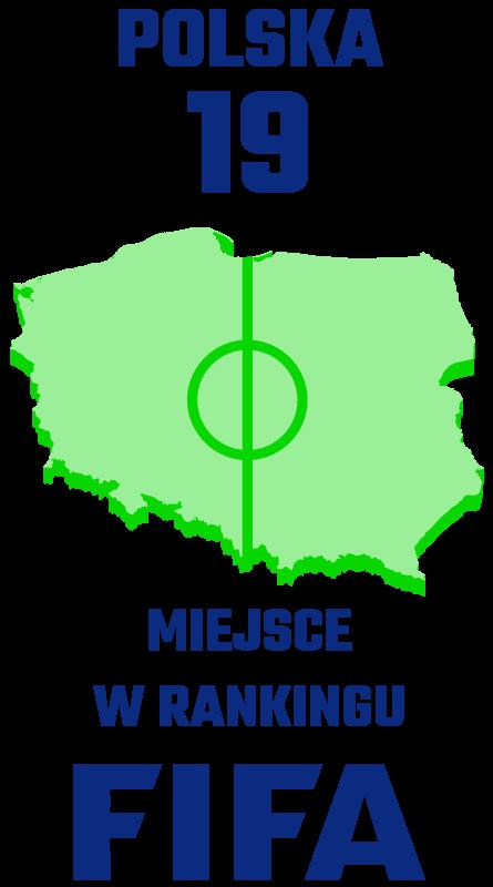 polska statystyki